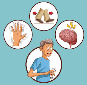 What is the best treatment for Parkinson's disease Grow New Brain Cells